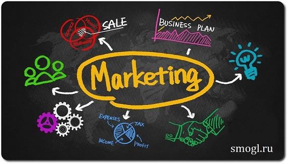 Что такое понятие маркетин, его тезисы.